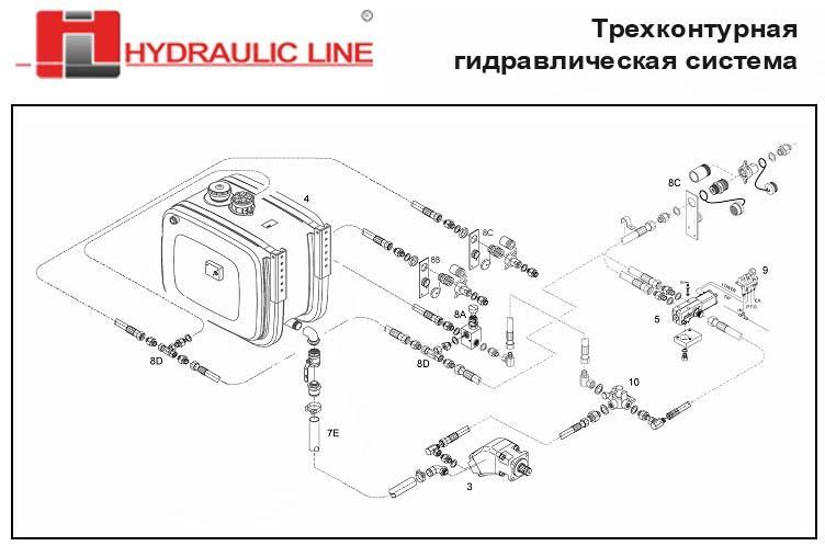 работник получил схема подключения гидравлического оборудования хива свежие