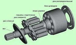 аксиально-поршневой гидронасос